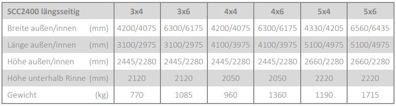 Lagerhalle-Massen-und-Gewicht